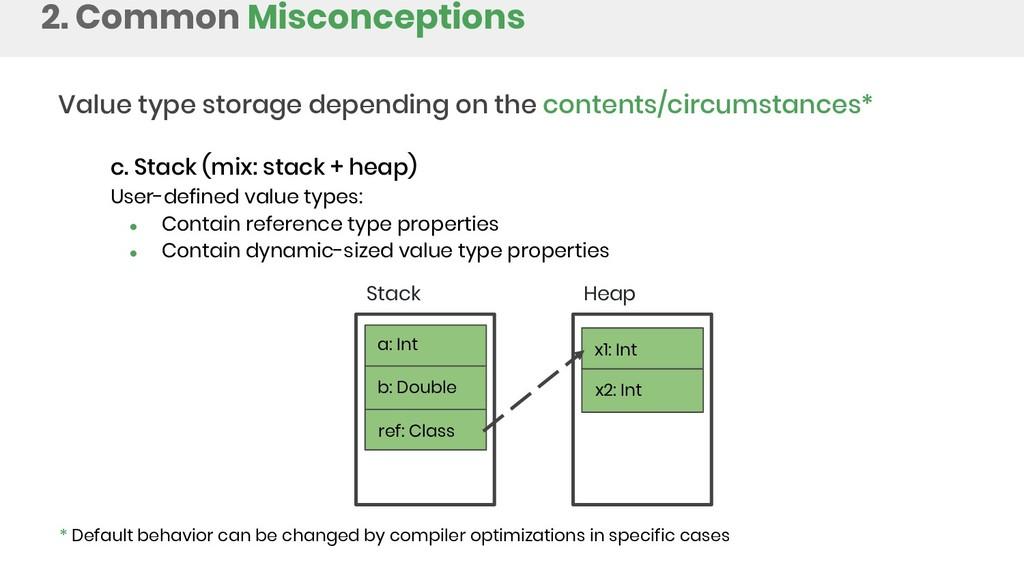 2. Common Misconceptions Value type storage dep...
