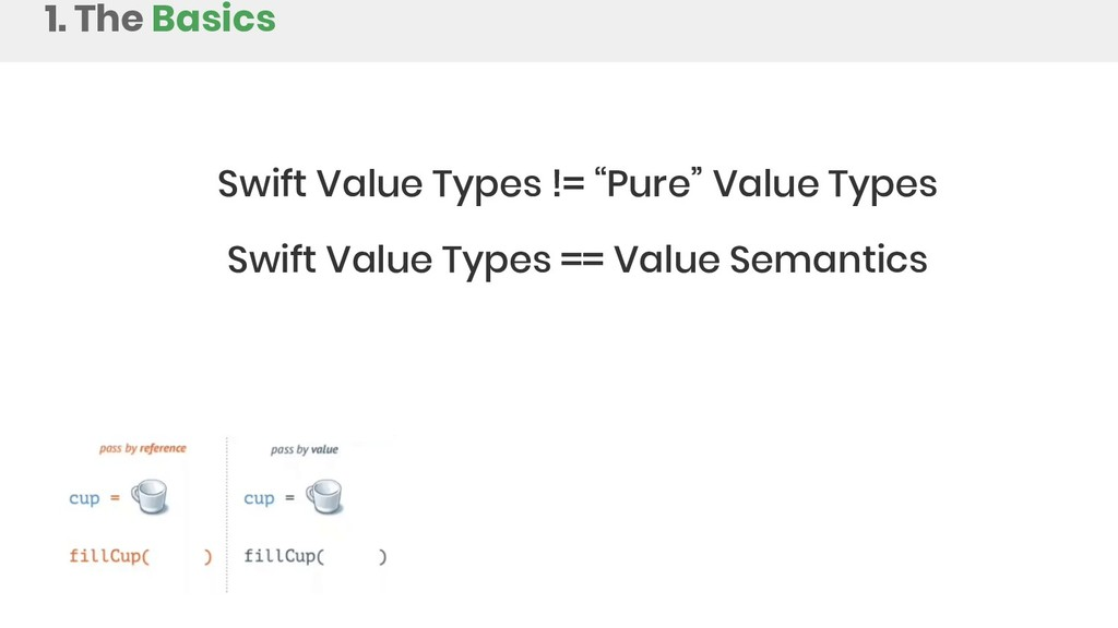 "Swift Value Types != ""Pure"" Value Types Swift V..."