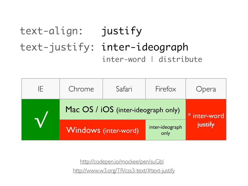 text-align: justify text-justify: inter-ideogra...
