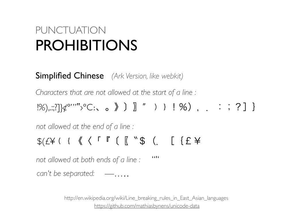 PUNCTUATION PROHIBITIONS Simplified Chinese (Ark...