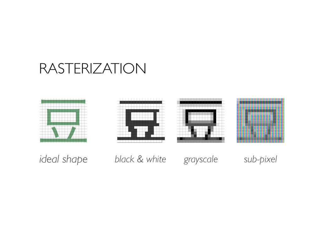 RASTERIZATION ideal shape black & white graysca...