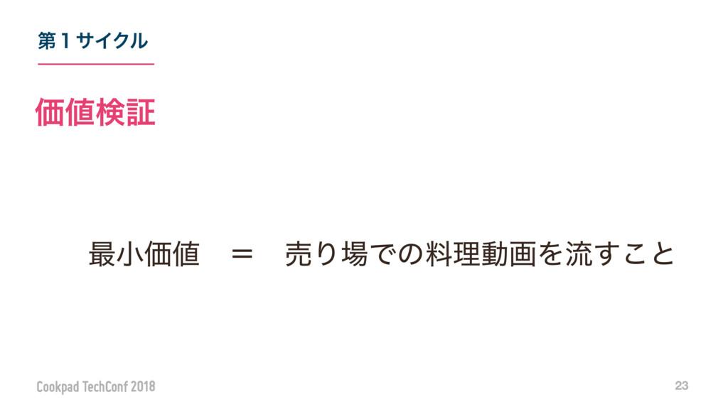ୈ̍αΠΫϧ 23 Ձݕূ ࠷খՁɹʹɹചΓͰͷྉཧಈըΛྲྀ͢͜ͱ