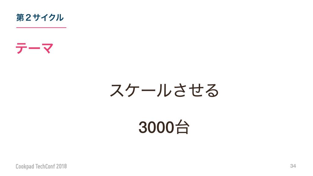 ୈ̎αΠΫϧ 34 εέʔϧͤ͞Δ 3000 ςʔϚ