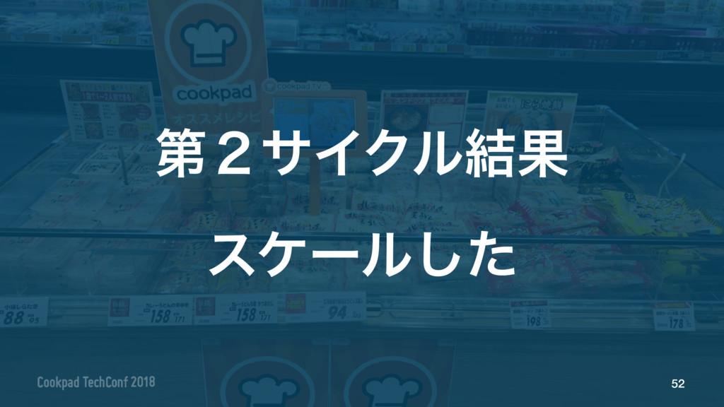 52 ୈ̎αΠΫϧ݁Ռ εέʔϧͨ͠