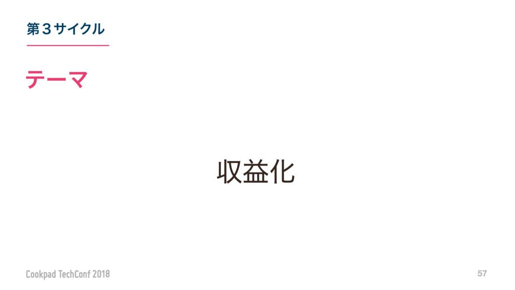 ୈ̏αΠΫϧ 57 ςʔϚ ऩӹԽ