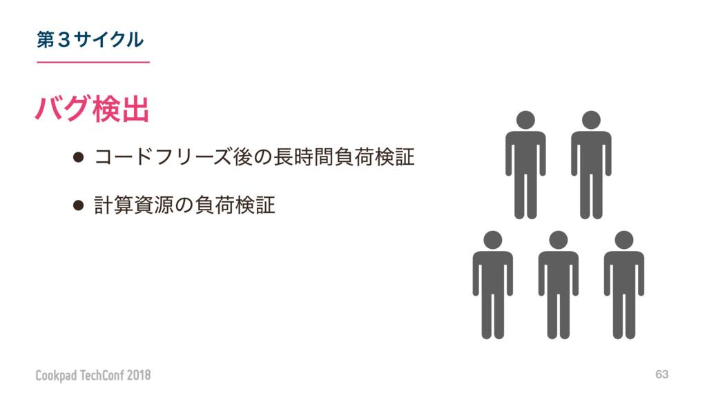 ୈ̏αΠΫϧ 63 • ίʔυϑϦʔζޙͷؒෛՙݕূ • ܭݯͷෛՙݕূ όάݕग़