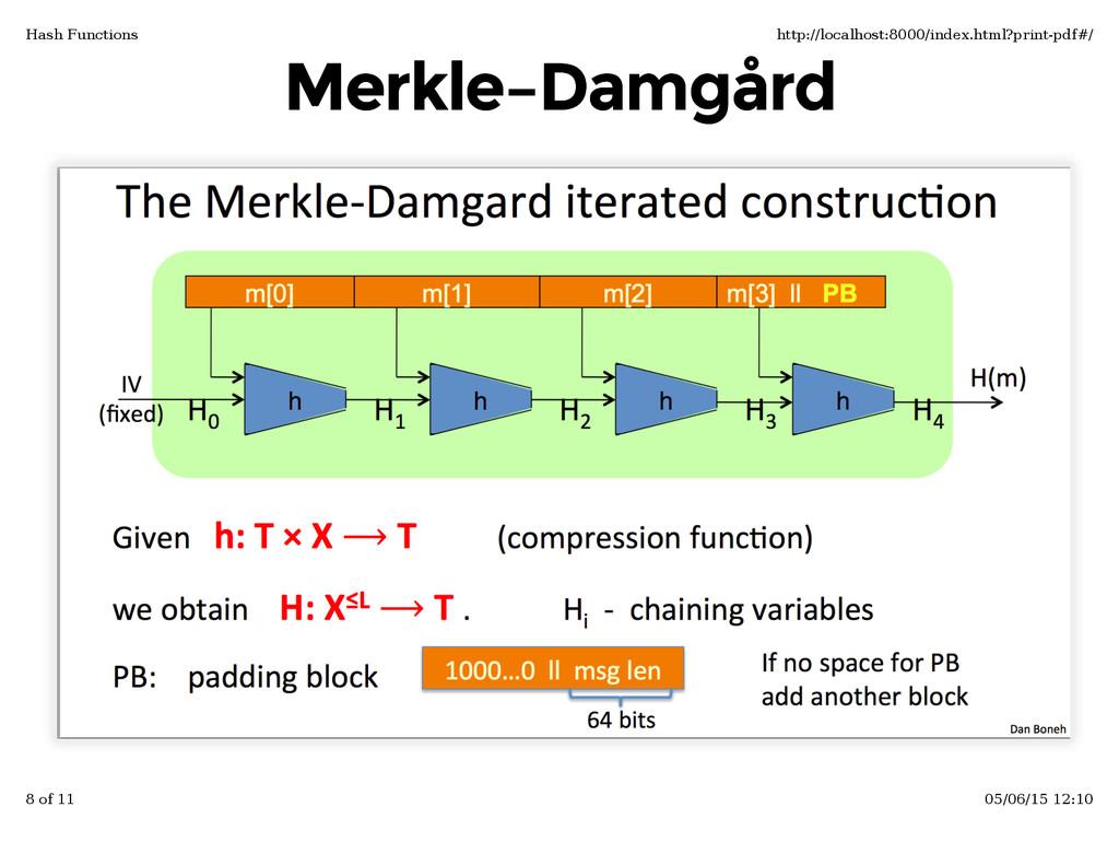 Merkle–Damgård Merkle–Damgård Hash Functions ht...