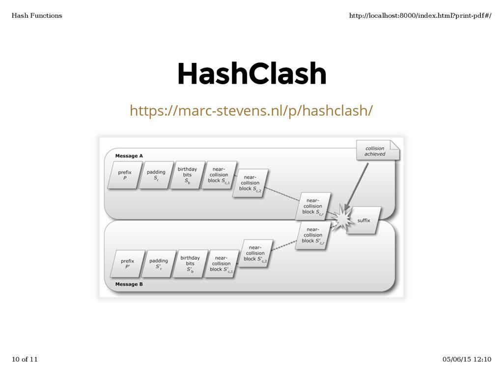 HashClash HashClash https://marc-stevens.nl/p/h...