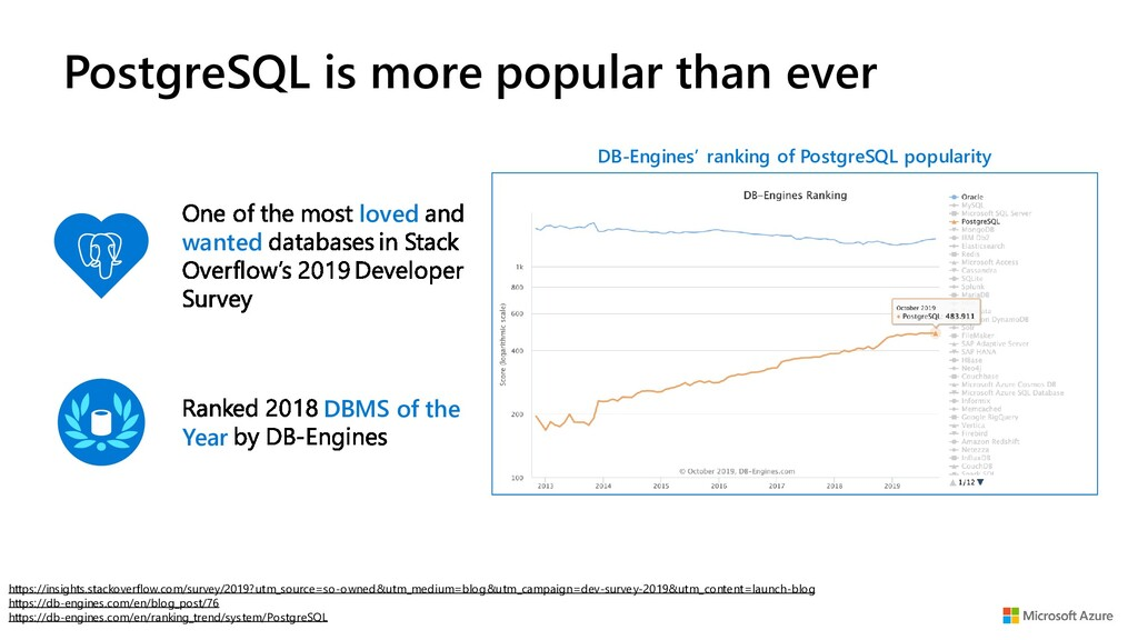 PostgreSQL is more popular than ever loved want...
