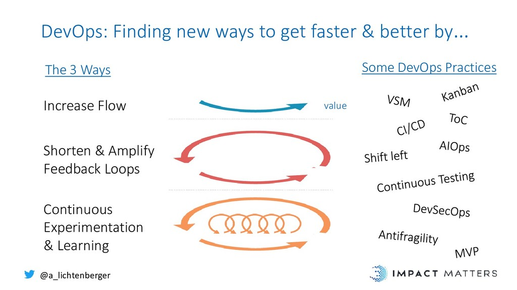 DevOps: Finding new ways to get faster & better...