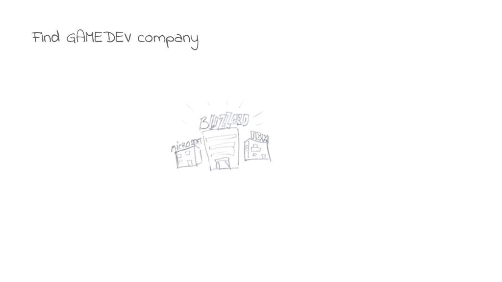 Find GAMEDEV company