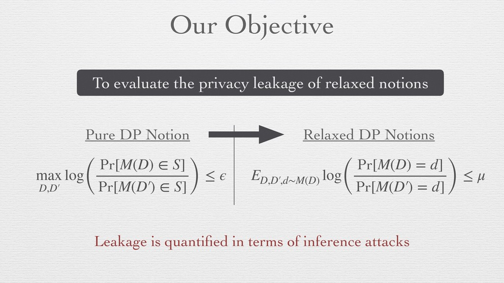 Our Objective To evaluate the privacy leakage o...