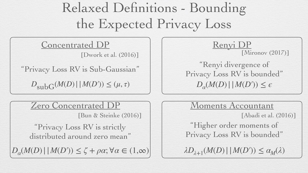 Relaxed Definitions - Bounding the Expected Priv...