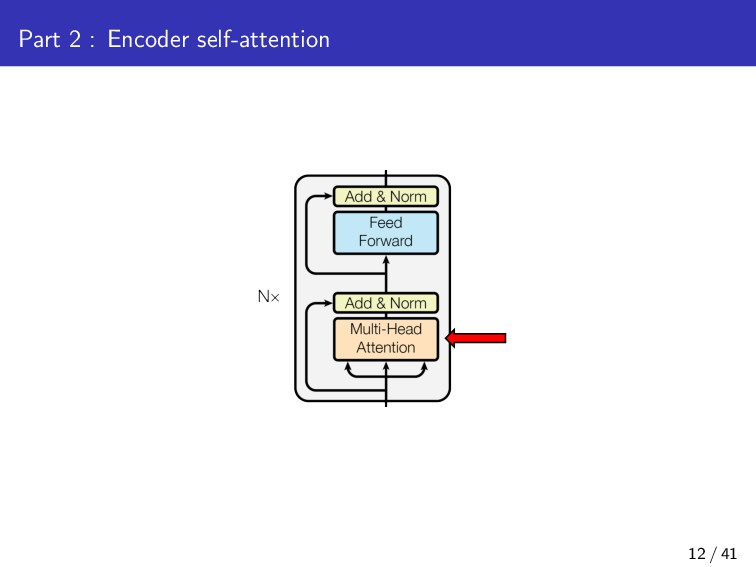 Part 2 : Encoder self-attention 12 / 41