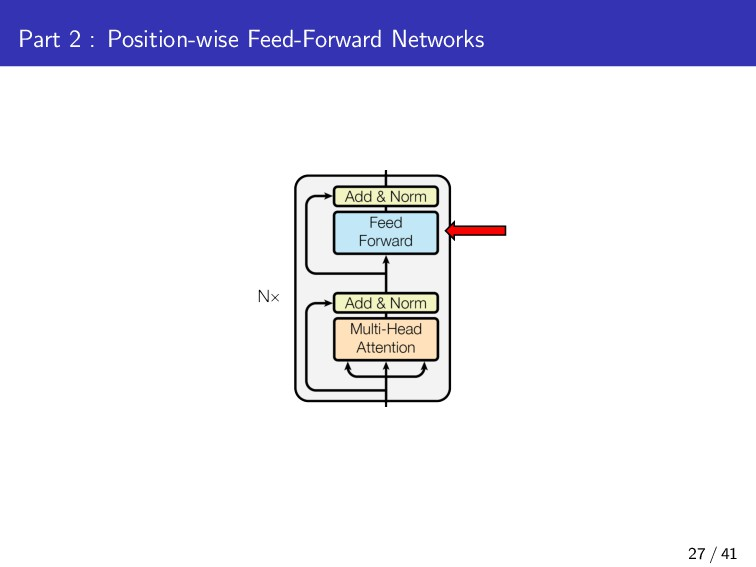 Part 2 : Position-wise Feed-Forward Networks 27...