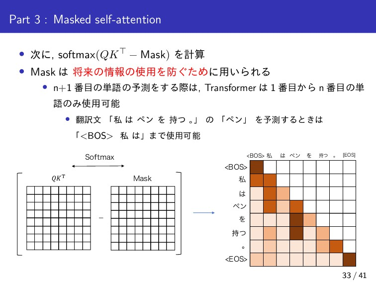 Part 3 : Masked self-attention • ʹ, softmax(QK...