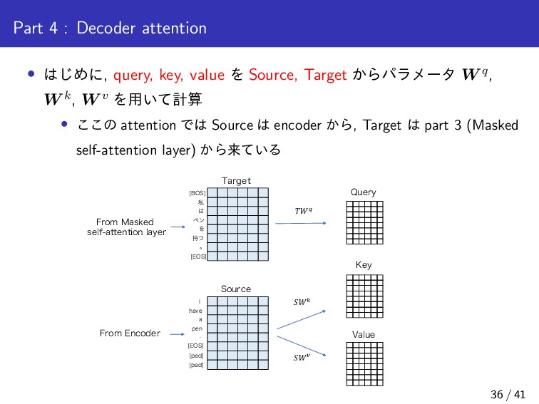 Part 4 : Decoder attention • ͡Ίʹ, query, key, ...
