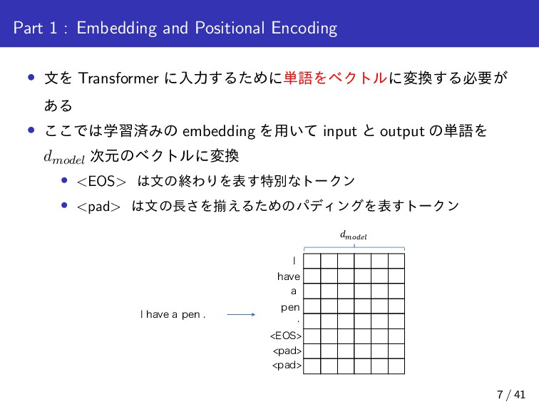 Part 1 : Embedding and Positional Encoding • จΛ...