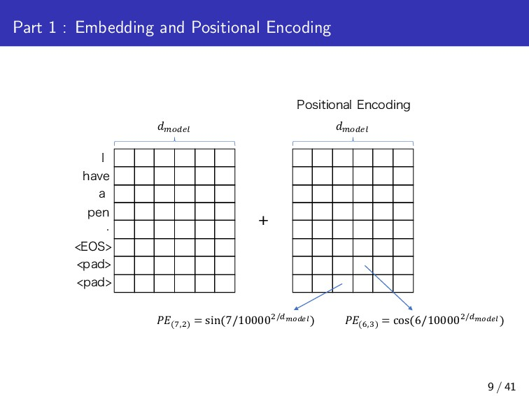 Part 1 : Embedding and Positional Encoding  𝑑!...