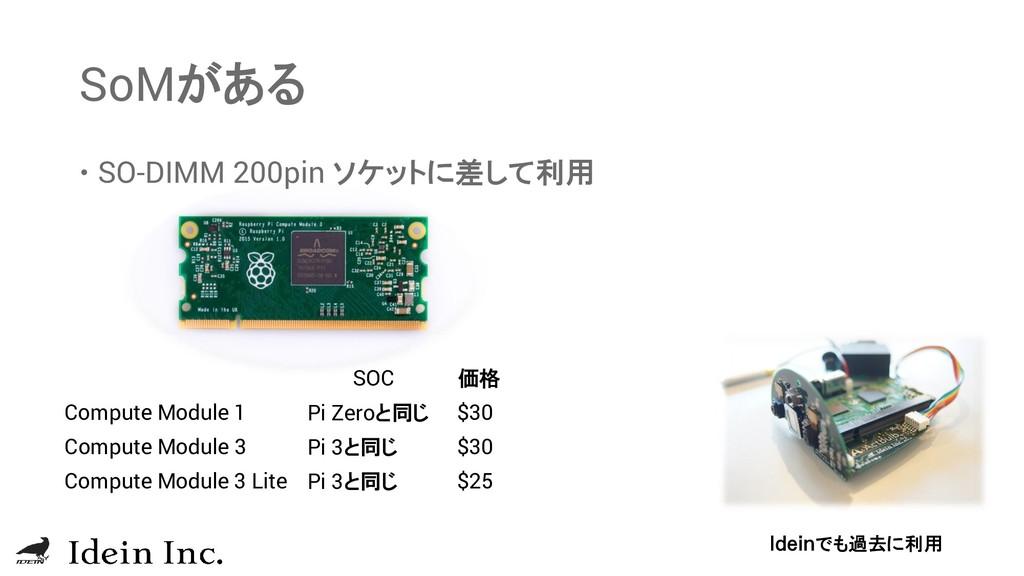 SoMがある  SO-DIMM 200pin ソケットに差して利用 SOC 価格 Compu...
