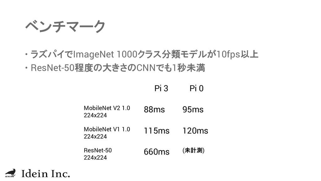 ベンチマーク  ラズパイでImageNet 1000クラス分類モデルが10fps以上  R...