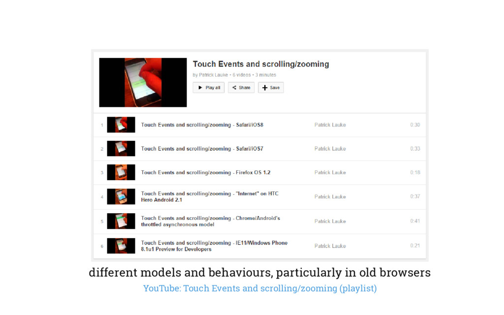 different models and behaviours, particularly i...