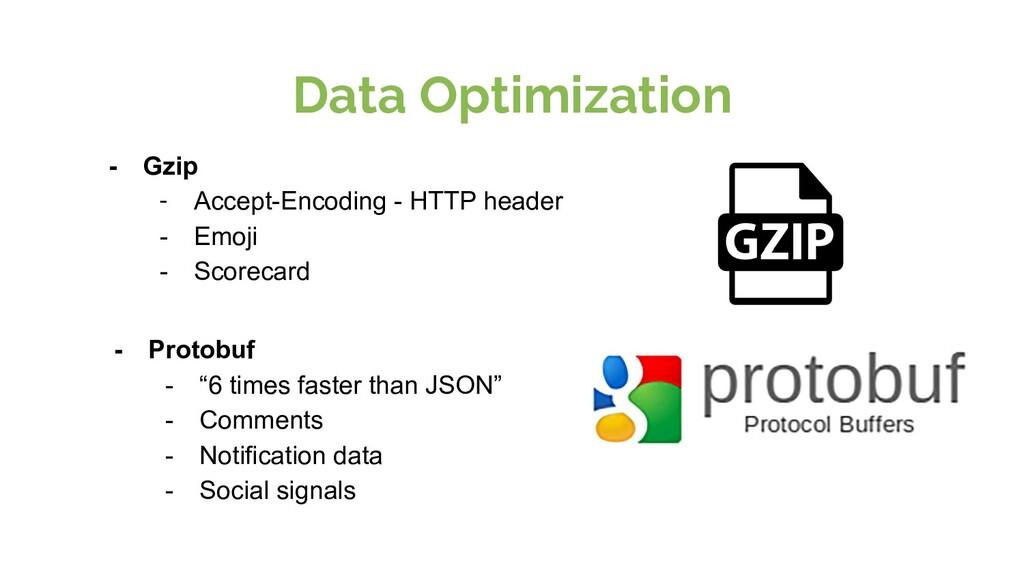 Data Optimization - Gzip - Accept-Encoding - HT...