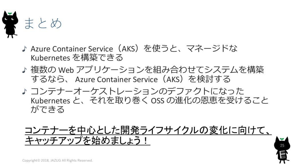 Azure Container ServiceAKS<.+$) Kub...