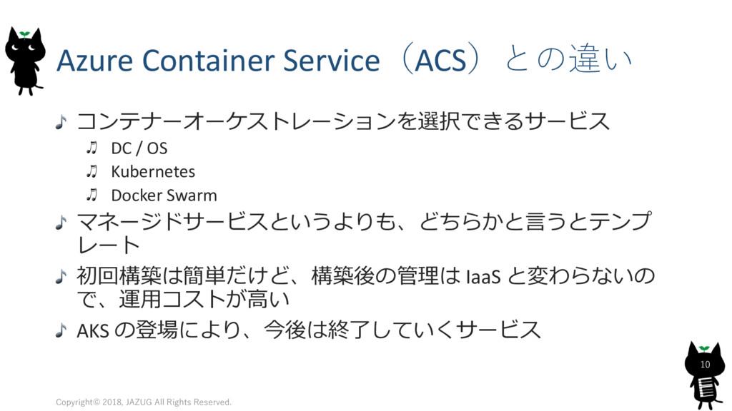 "Azure Container ServiceACS -#&""$, +..."