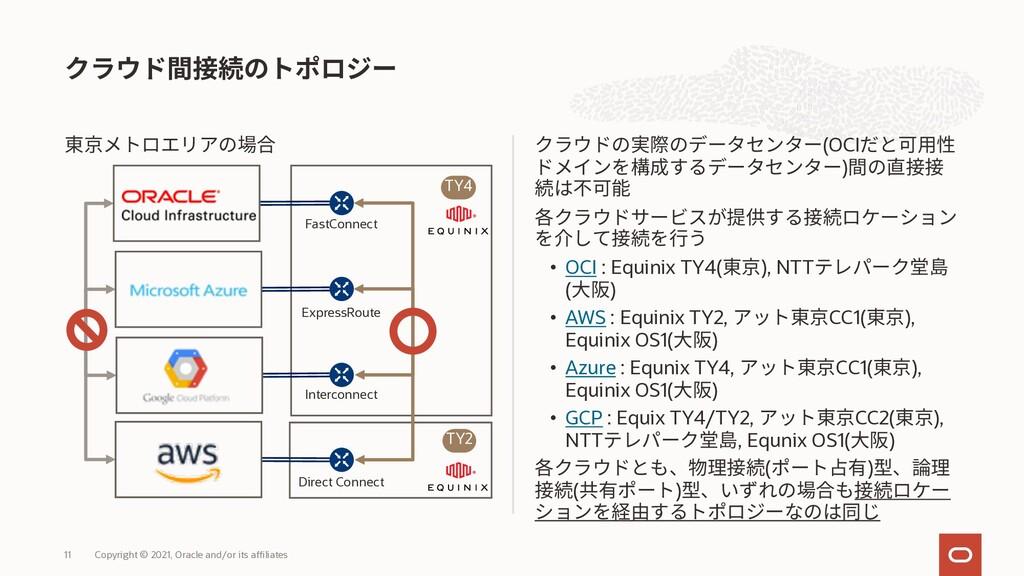 (OCI ) • OCI : Equinix TY4( ), NTT ( ) • AWS : ...