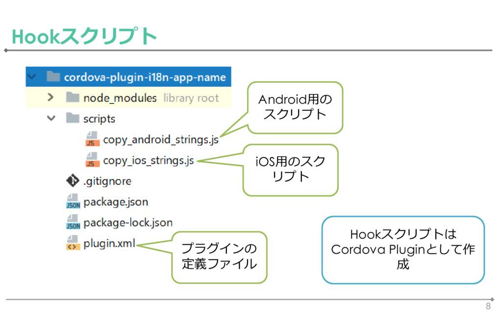 8 Hookスクリプト Android用の スクリプト iOS用のスク リプト プラグインの ...