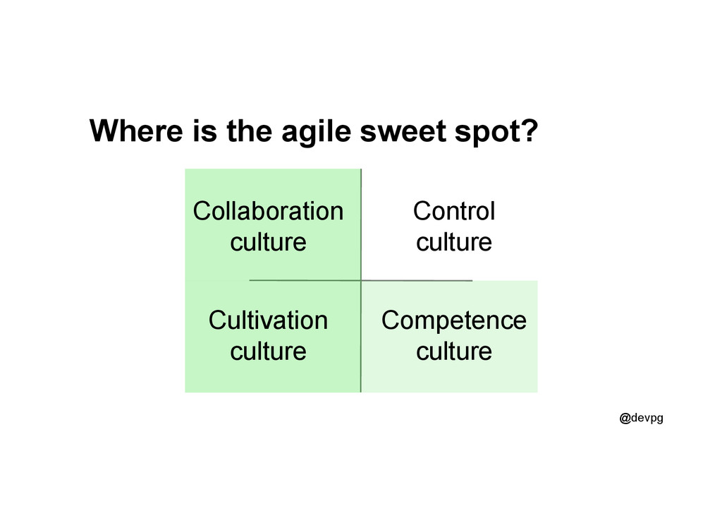@devpg Where is the agile sweet spot? Cultivati...
