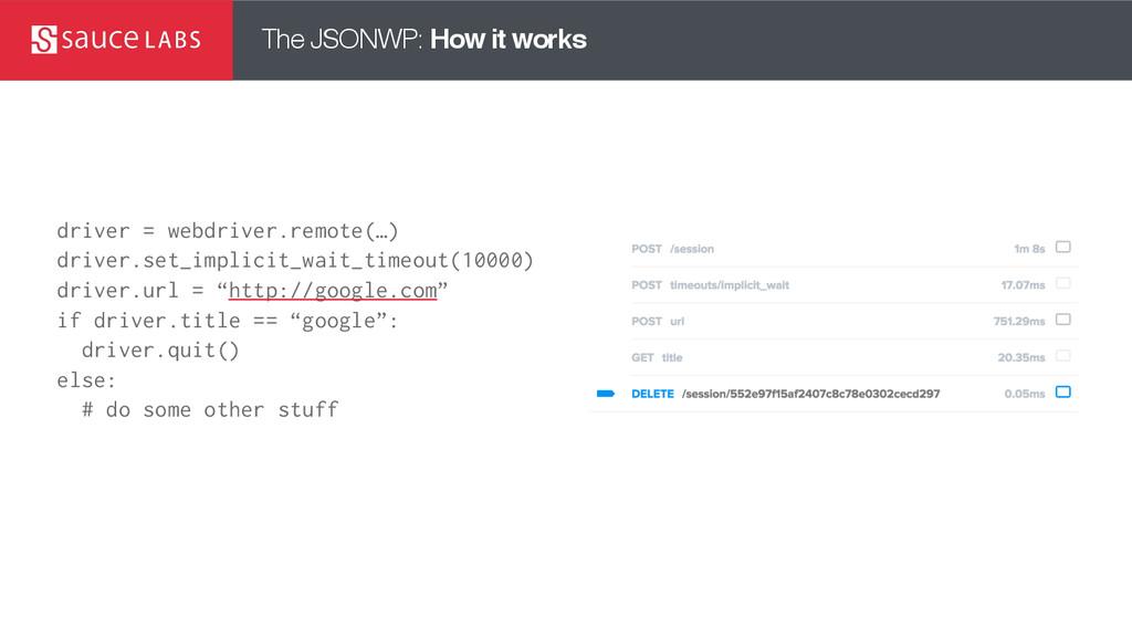 The JSONWP: How it works driver = webdriver.rem...