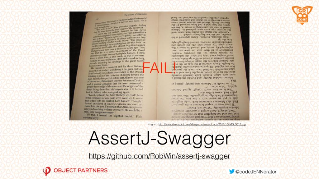 AssertJ-Swagger https://github.com/RobWin/asser...