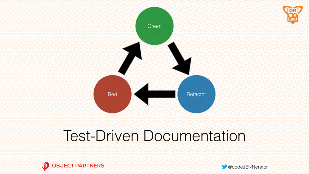 Test-Driven Documentation Green Red Refactor