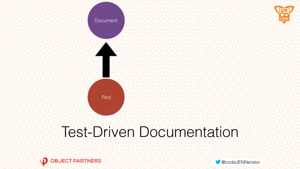 Test-Driven Documentation Document Red