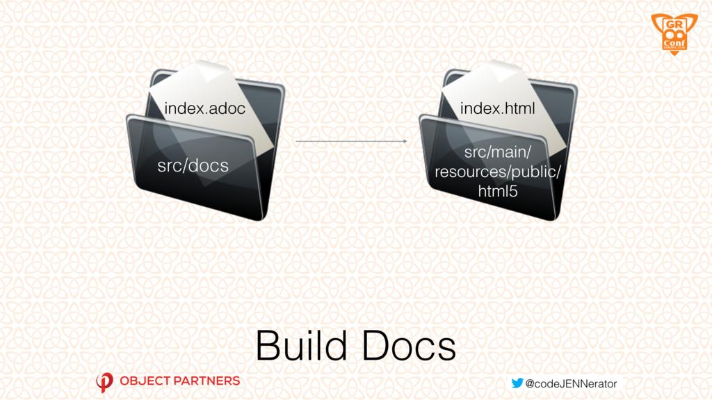 Build Docs src/docs index.adoc src/main/ resour...
