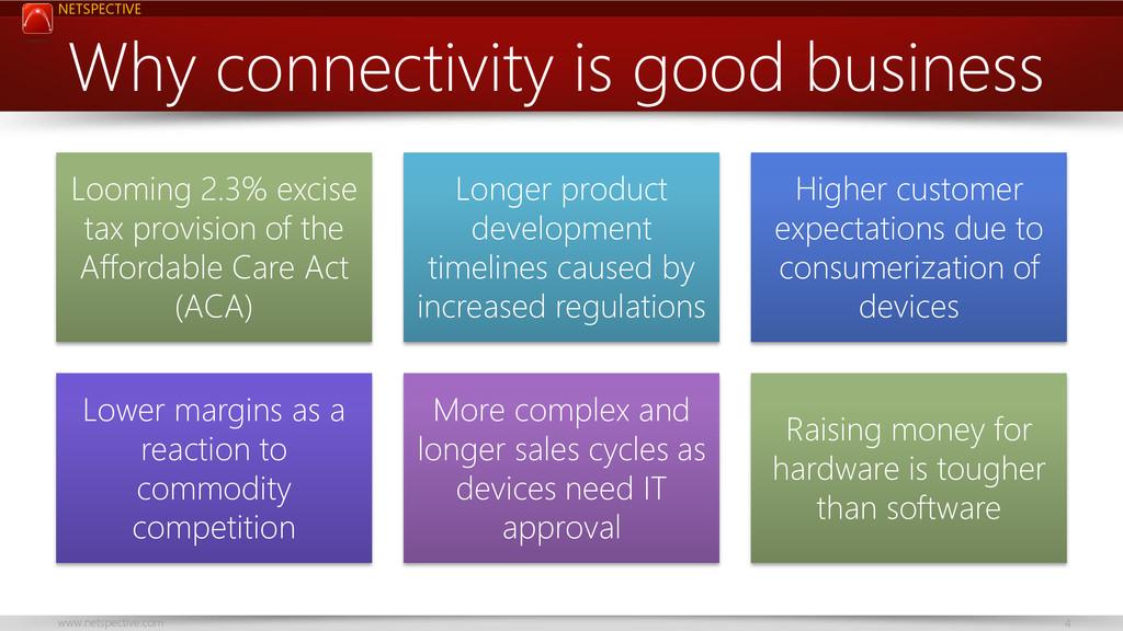 NETSPECTIVE www.netspective.com 4 Why connectiv...