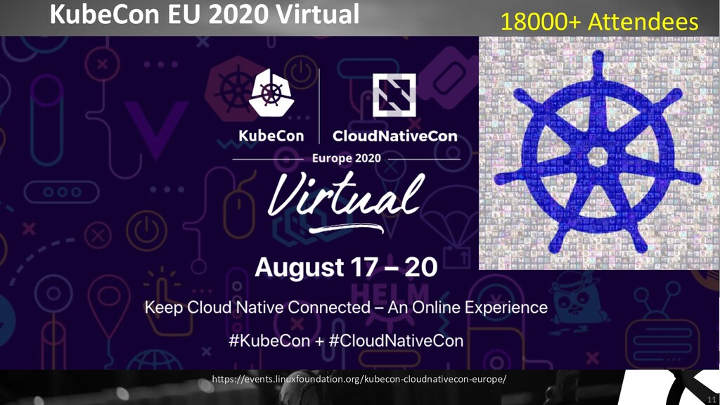 18000+ Attendees https://events.linuxfoundation...