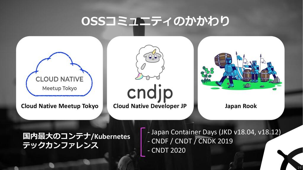 Cloud Native Meetup Tokyo Cloud Native Develope...