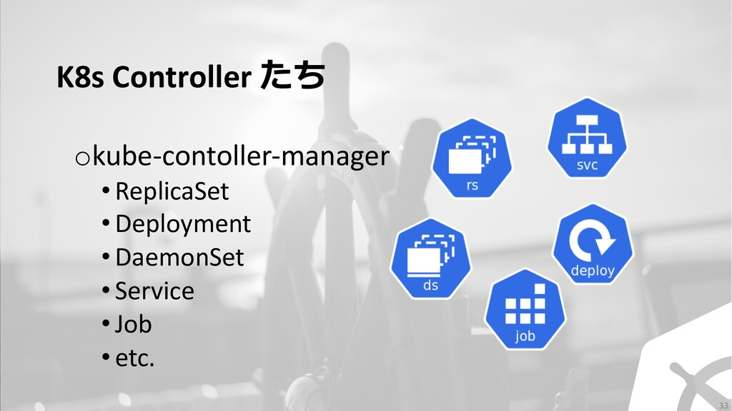 K8s Controller たち okube-contoller-manager • Rep...