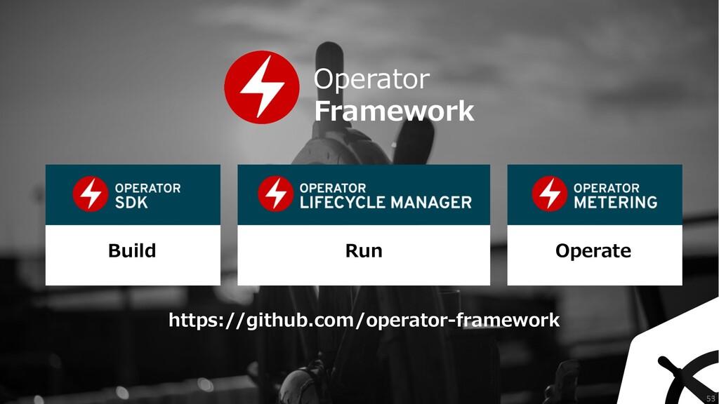https://github.com/operator-framework Build Run...