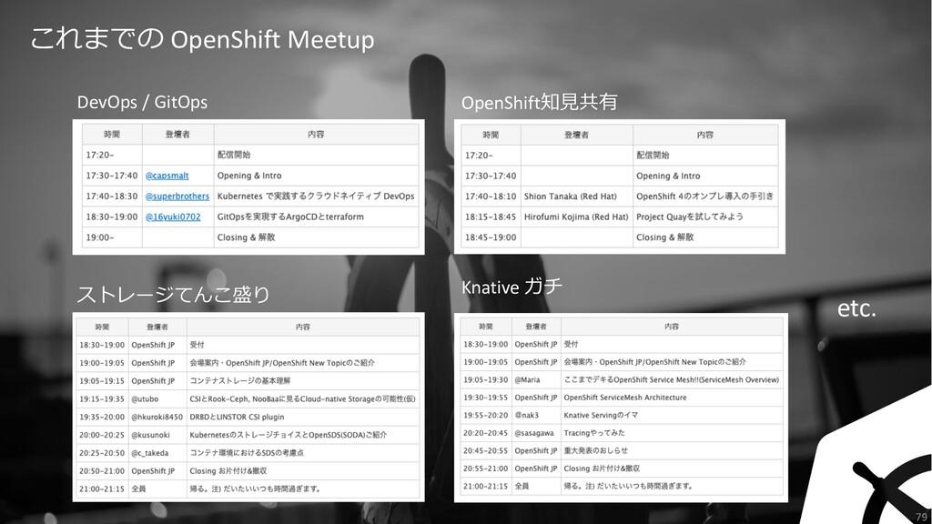 これまでの OpenShift Meetup DevOps / GitOps ストレージてんこ...