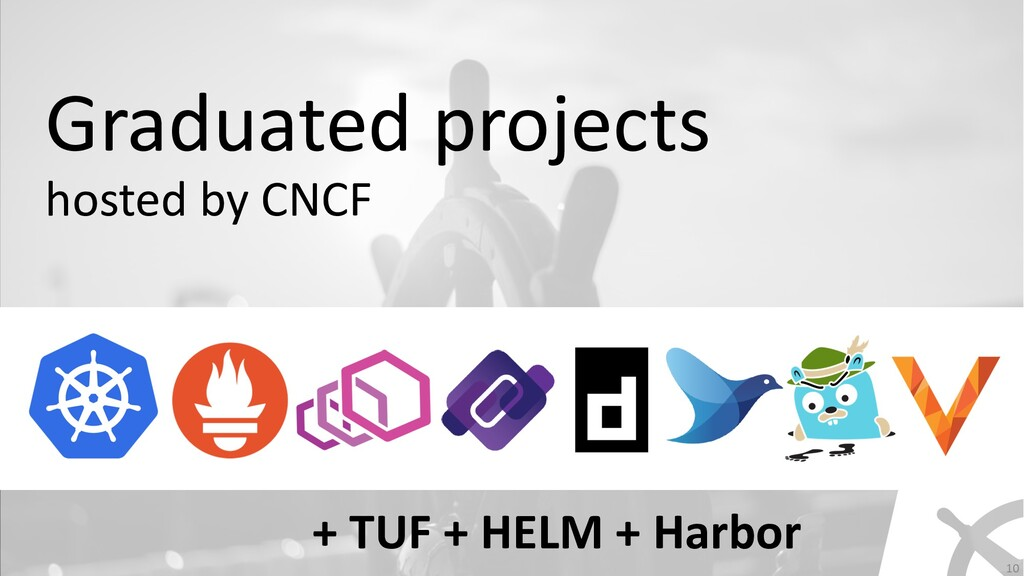+ TUF + HELM + Harbor Graduated projects hosted...