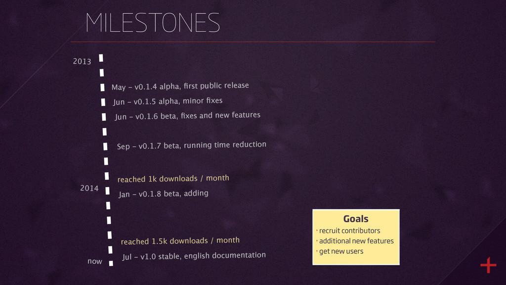 MILESTONES now 2013 2014 Goals ‣ recruit contri...