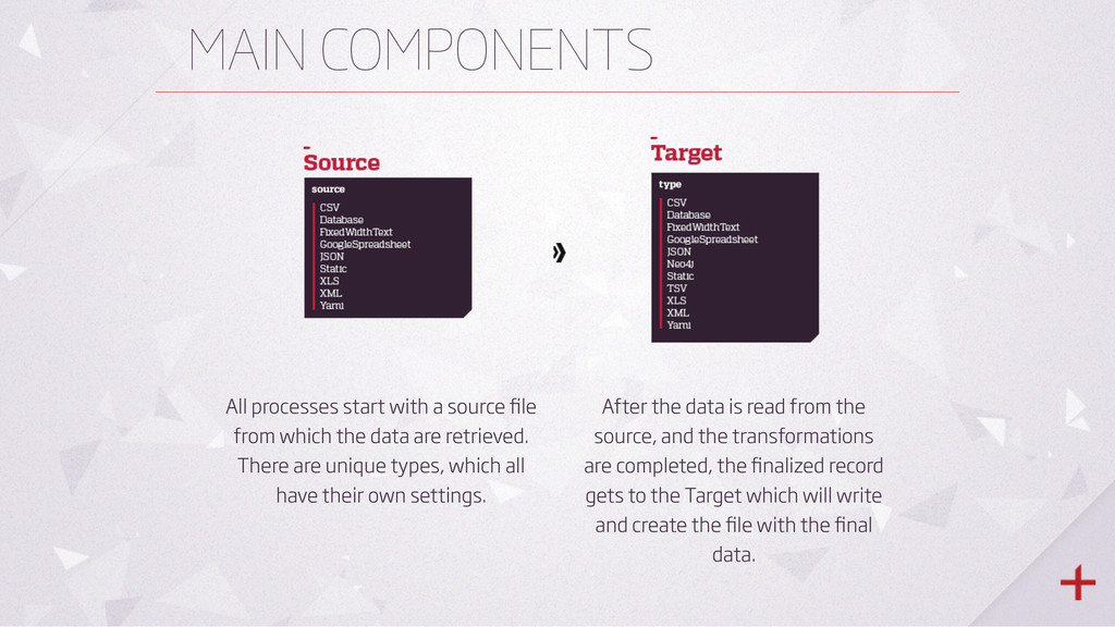 MAIN COMPONENTS All processes start with a sour...