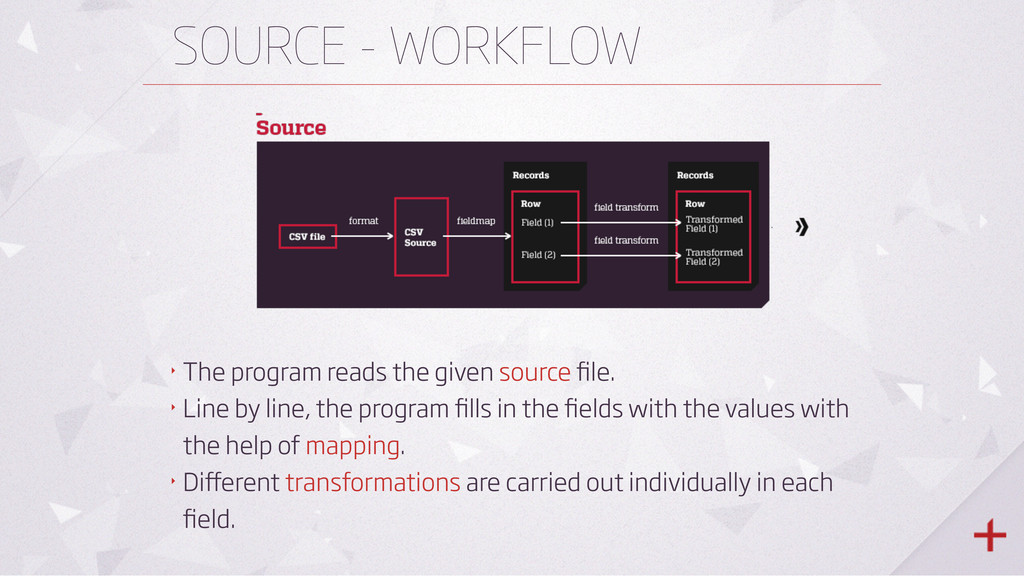 SOURCE - WORKFLOW ‣ The program reads the given...