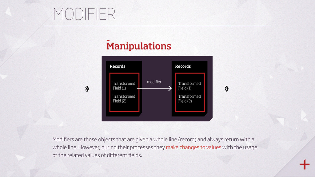 MODIFIER Modifiers are those objects that are gi...
