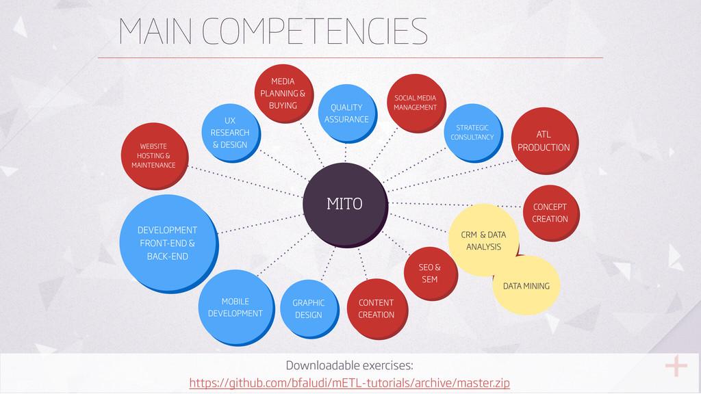 MAIN COMPETENCIES GRAPHIC DESIGN CONTENT CREATI...