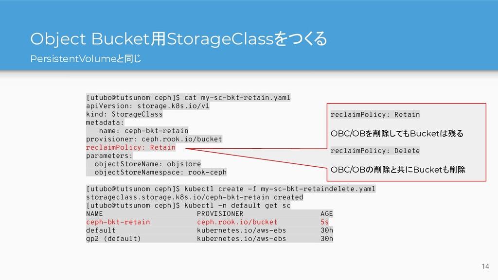 PersistentVolumeと同じ Object Bucket用StorageClassを...